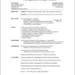 Contoh CV Bahasa Inggris untuk Mahasiswa