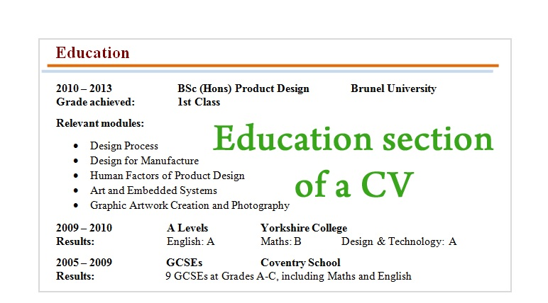 Educational Details