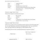 Contoh Surat Kuasa Pengambilan Sertifikat Tanah 1