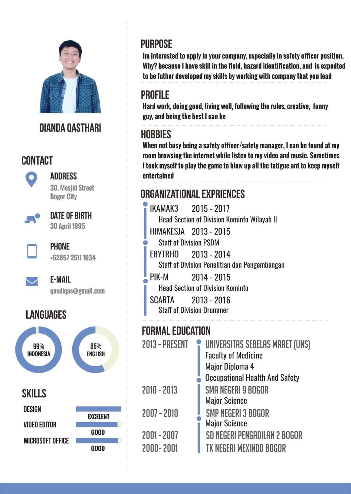 Contoh CV Kreatif 2