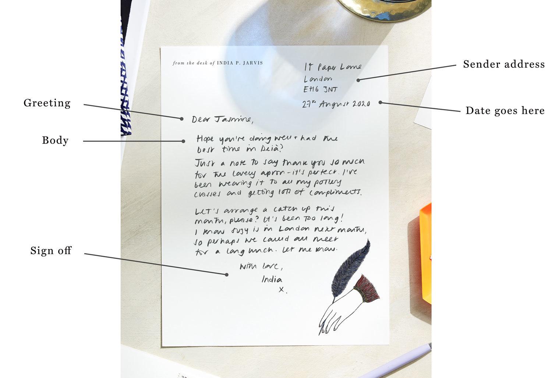 Karakteristik Surat Tugas