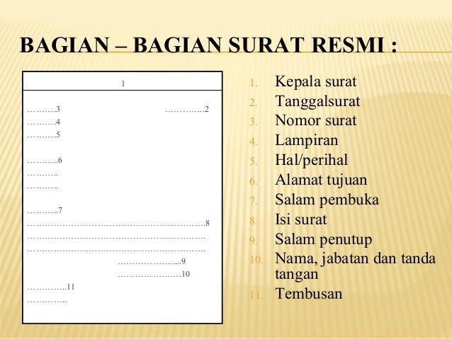 Struktur Surat Resmi